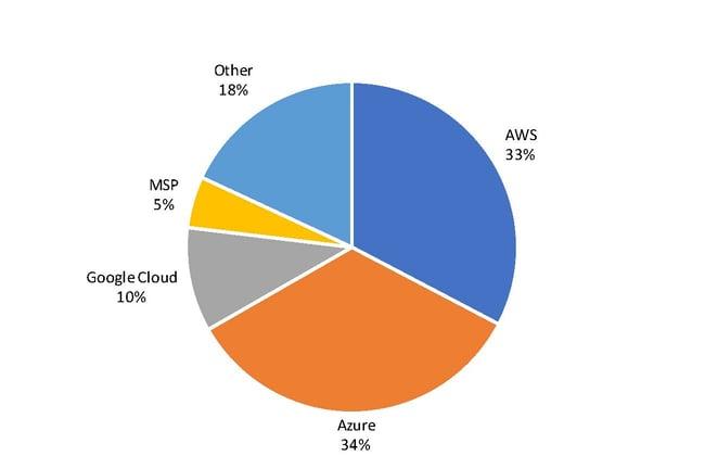 Chart 2 pdf