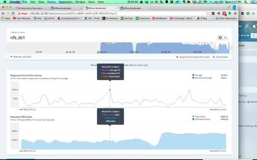 Datastore_view_peak_elimination