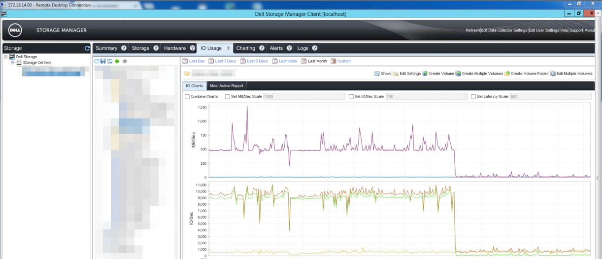 Image of offload from Dell Storage Manager
