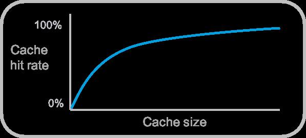 blog chart.png